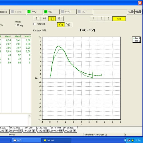 Kleine-Spirometrie